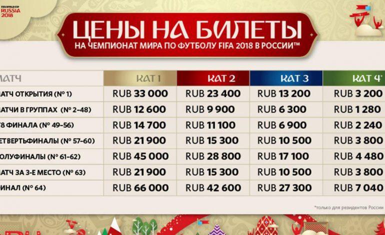 Սեպտեմբերի 14-ից սկսվում է ֆուտբոլի աշխարհի առաջնության տոմսերի վաճառքը
